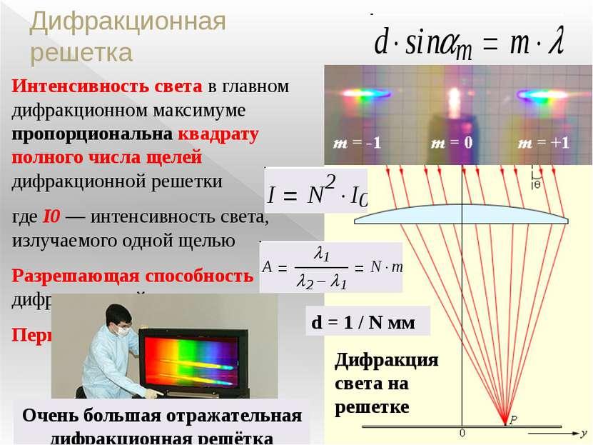 Дифракционная решетка Интенсивность света в главном дифракционном максимуме п...