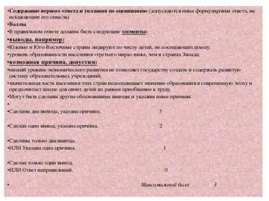 Содержание верного ответа и указания по оцениванию (допускаются иные формулир...