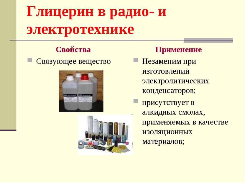Глицерин в радио- и электротехнике Свойства Связующее вещество Применение Нез...