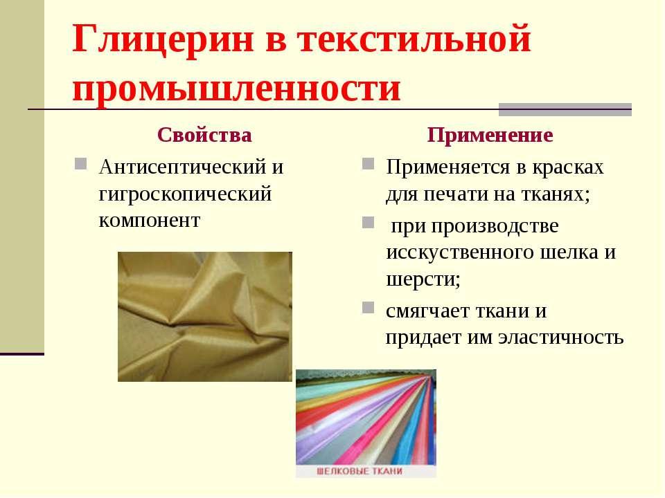 Глицерин в текстильной промышленности Свойства Антисептический и гигроскопиче...