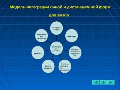 Модель интеграции очной и дистанционной форм для вузов