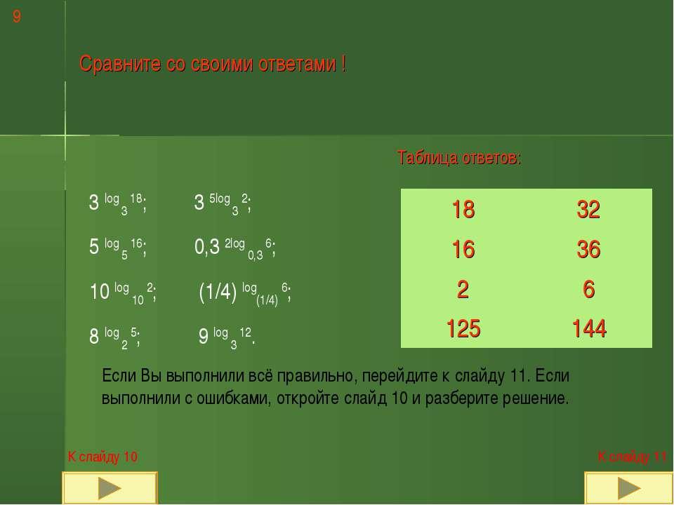 Таблица ответов: Если Вы выполнили всё правильно, перейдите к слайду 11. Если...