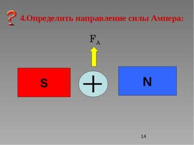4.Определить направление силы Ампера: N S FA
