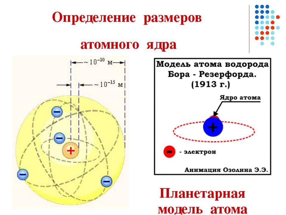 Определение размеров атомного ядра Планетарная модель атома
