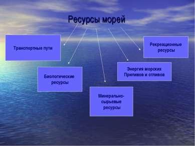 Ресурсы морей Биологические ресурсы Транспортные пути Рекреационные ресурсы Э...