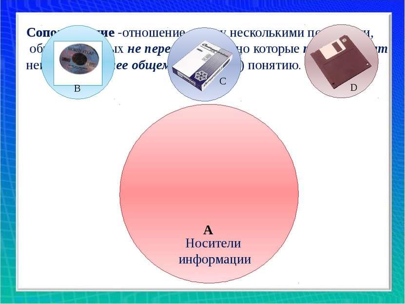 Носители информации Соподчинение -отношение между несколькими понятиями, объе...