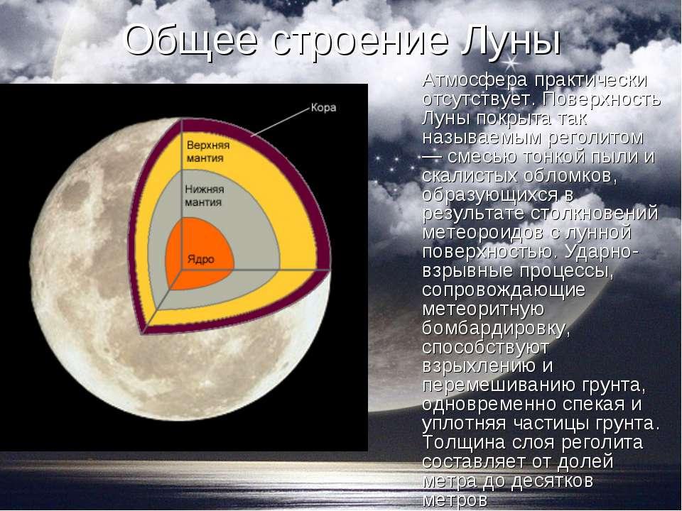 Общее строение Луны Атмосфера практически отсутствует. Поверхность Луны покры...