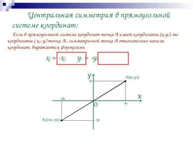 Центральная симметрия в прямоугольной системе координат: Если в прямоугольной...