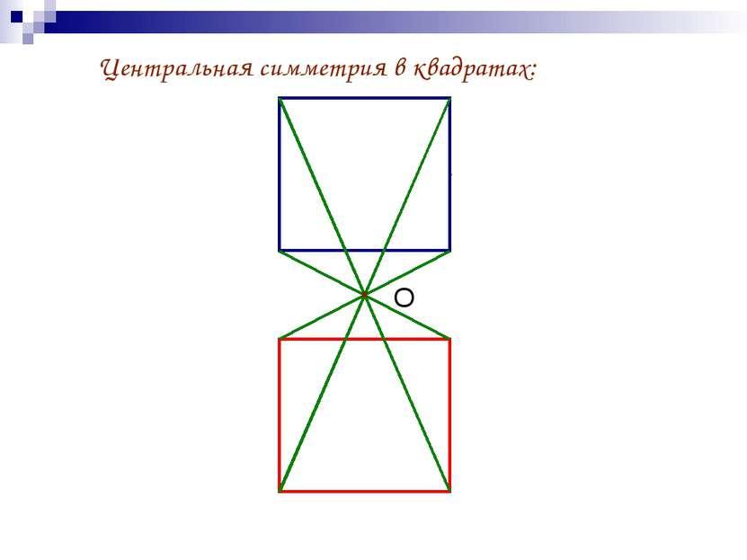 Центральная симметрия в квадратах: О