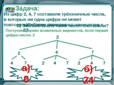 2 4 2 7 4 7 2 7 2 7 4 4 Построим дерево возможных вариантов, если первая цифр...