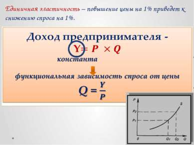 Единичная эластичность – повышение цены на 1% приведет к снижению спроса на 1%.