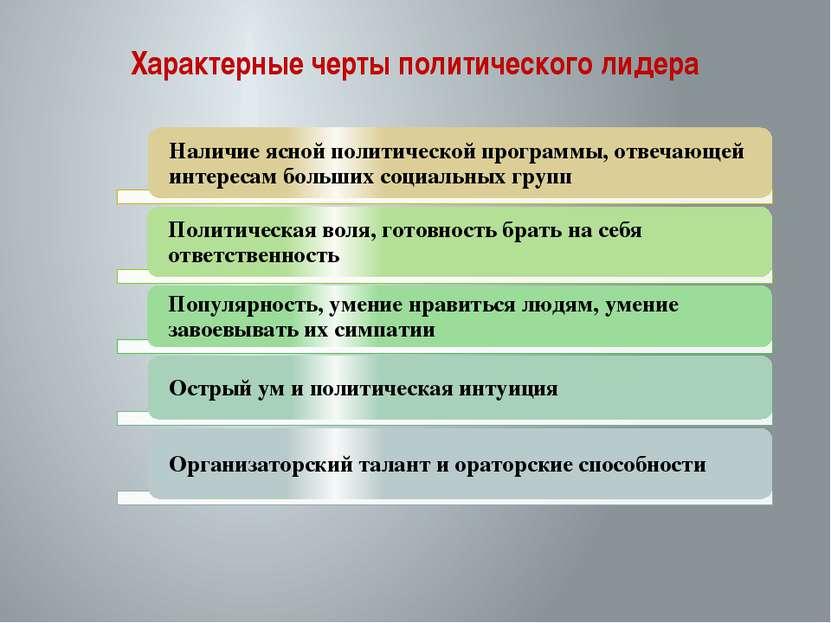 Характерные черты политического лидера