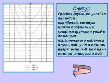 Вывод: График функции у=ах2 +n является параболой, которую можно получить из ...