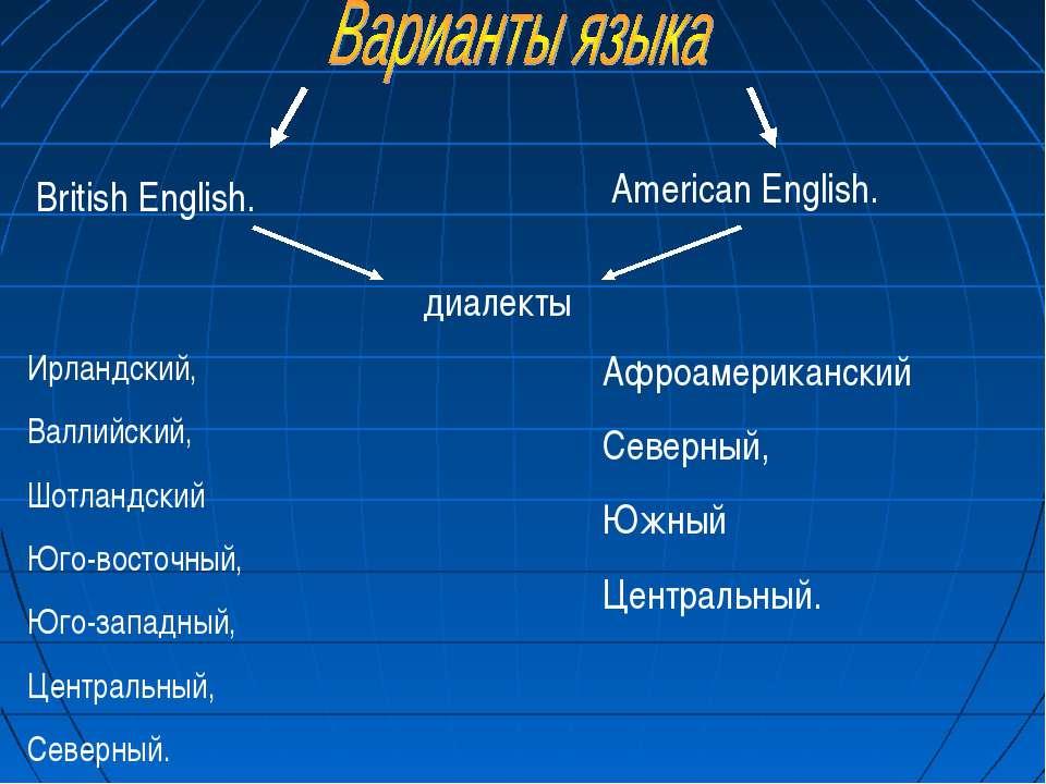 British English. American English. диалекты Ирландский, Валлийский, Шотландск...