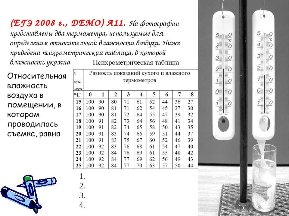 (ЕГЭ 2008 г., ДЕМО) А11. На фотографии представлены два термометра, используе...