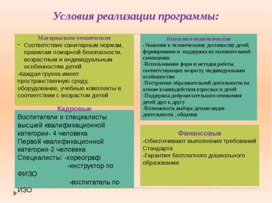 Условия реализации программы: