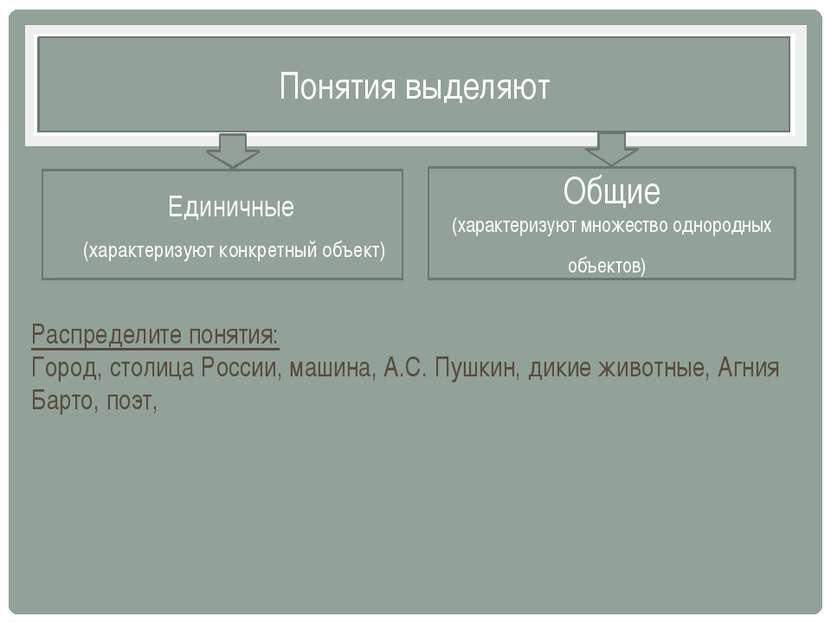 Понятия выделяют Единичные (характеризуют конкретный объект) Общие (характери...