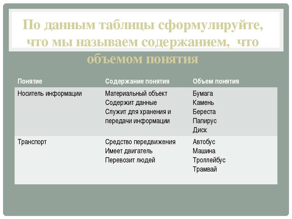 По данным таблицы сформулируйте, что мы называем содержанием, что объемом пон...