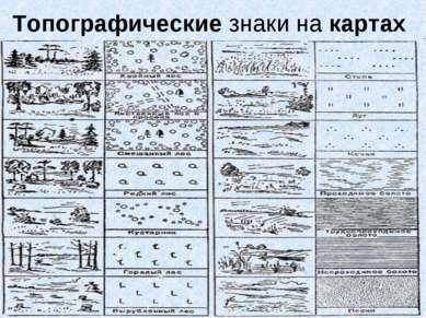 Топографические знаки на картах