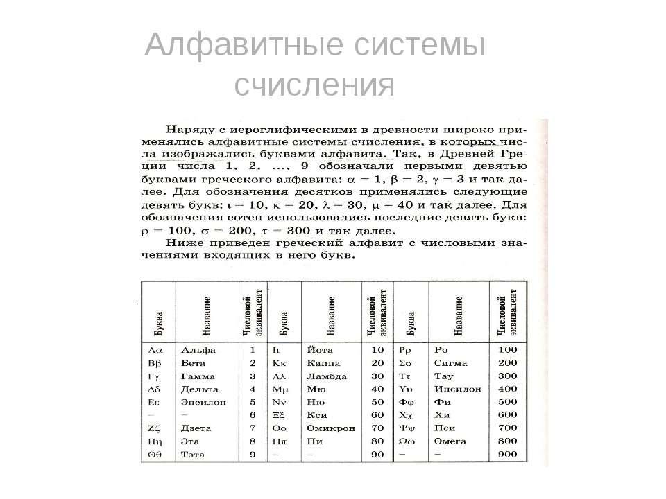 Алфавитные системы счисления