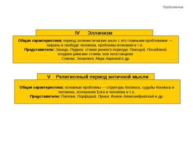 IV Эллинизм Общая характеристика: период эллинистических школ с его главными ...