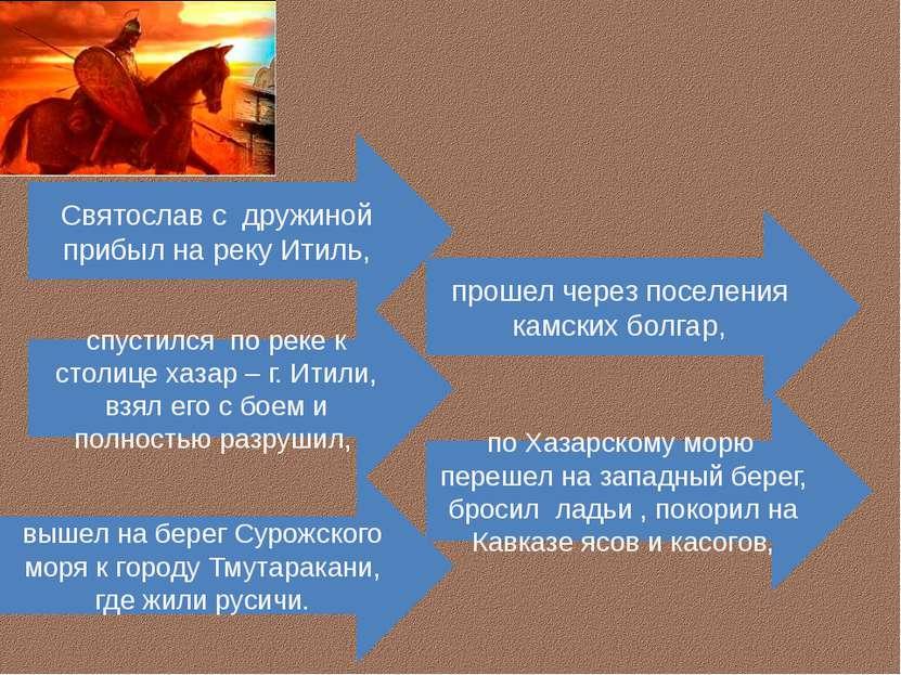 прошел через поселения камских болгар, Святослав с дружиной прибыл на реку Ит...