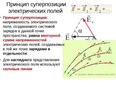 Принцип суперпозиции электрических полей Силовые линии электрического поля Пр...
