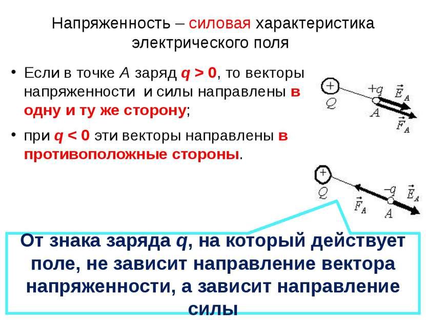 Напряженность – силовая характеристика электрического поля Если в точке А зар...