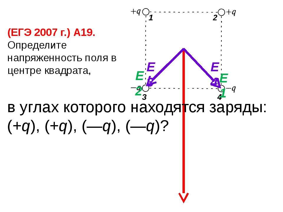 (ЕГЭ 2007 г.) А19. Определите напряженность поля в центре квадрата, в углах к...