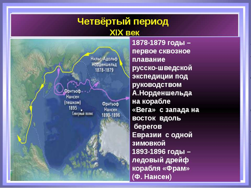 Четвёртый период XIX век 1878-1879 годы – первое сквозное плавание русско-шве...