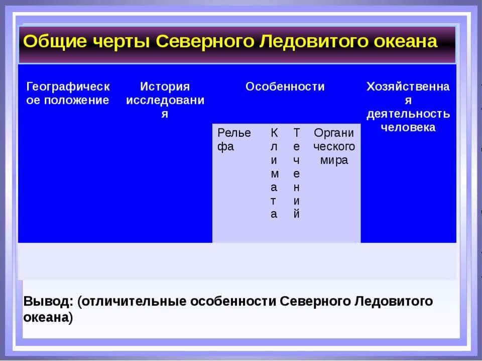 Вывод: (отличительные особенности Северного Ледовитого океана) Общие черты Се...
