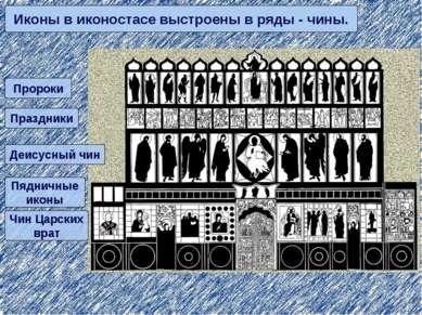 Иконы в иконостасе выстроены в ряды - чины. Пророки Праздники Деисусный чин П...