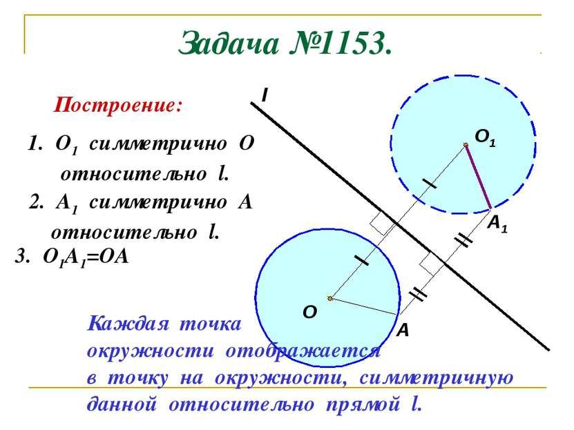 Задача №1153. О l А Построение: 1. О1 симметрично О относительно l. O1 2. А1 ...