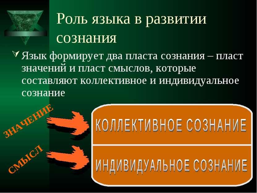 Роль языка в развитии сознания Язык формирует два пласта сознания – пласт зна...