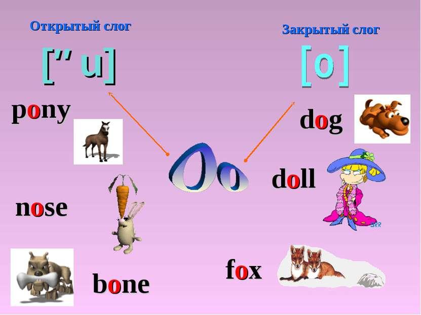 Открытый слог Закрытый слог [əu] pony nose bone dog doll fox