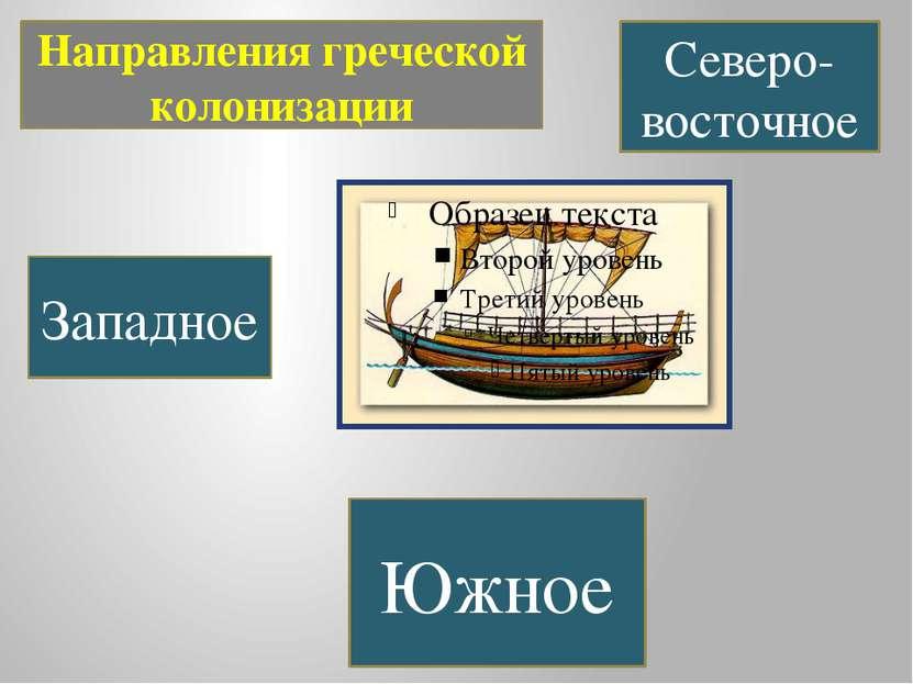 Западное Северо-восточное Южное Направления греческой колонизации