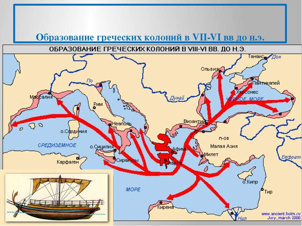 Образование греческих колоний в VII-VI вв до н.э.