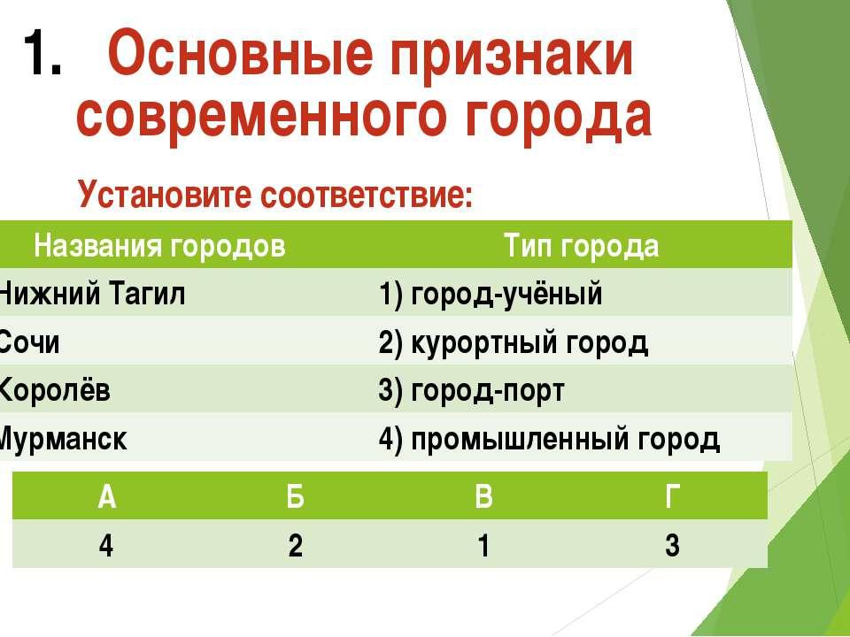 Основные признаки современного города Установите соответствие: Слайд 8 Назван...