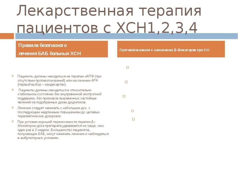 Лекарственная терапия пациентов с ХСН1,2,3,4 Правила безопасного лечения БАБ ...