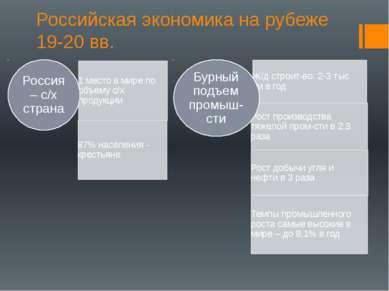 Российская экономика на рубеже 19-20 вв.