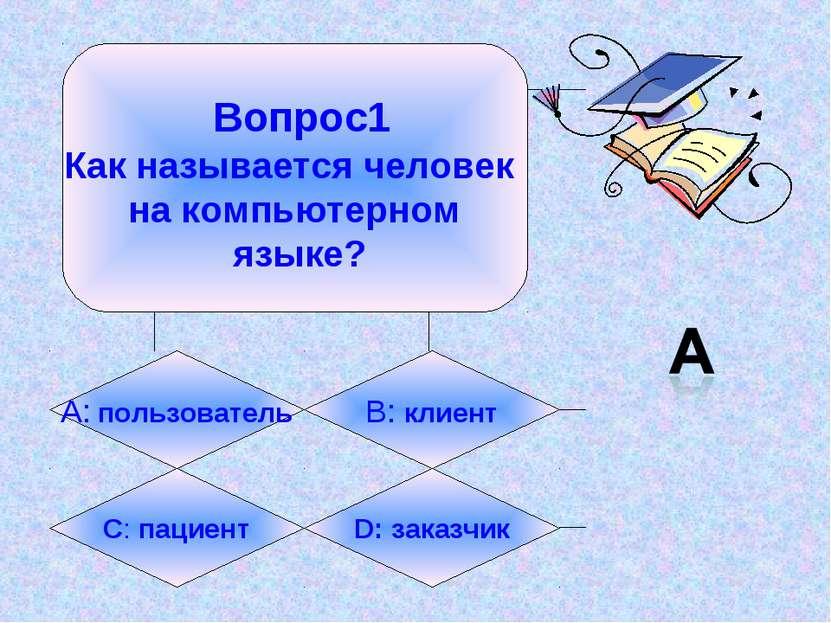 Вопрос1 Как называется человек на компьютерном языке? А: пользователь B: клие...