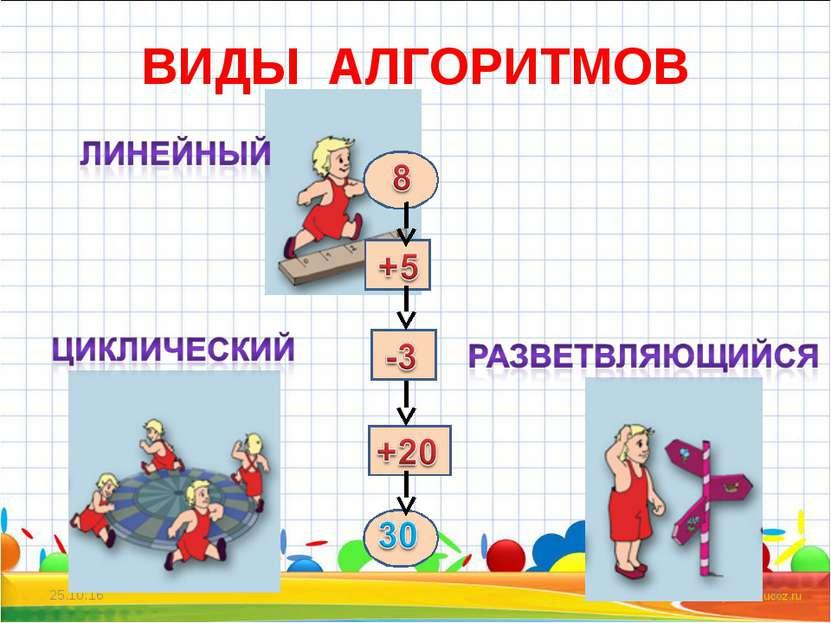 ВИДЫ АЛГОРИТМОВ * *