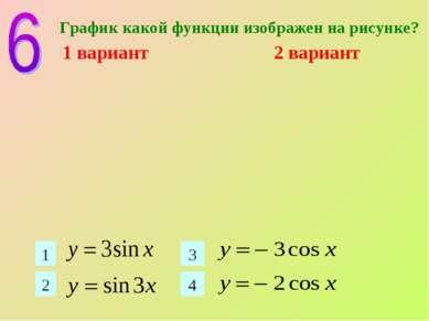 График какой функции изображен на рисунке? 1 вариант 2 вариант 1 2 3 4