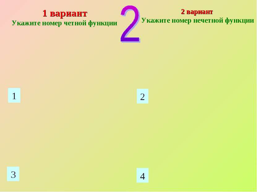 1 вариант Укажите номер четной функции 2 вариант Укажите номер нечетной функц...