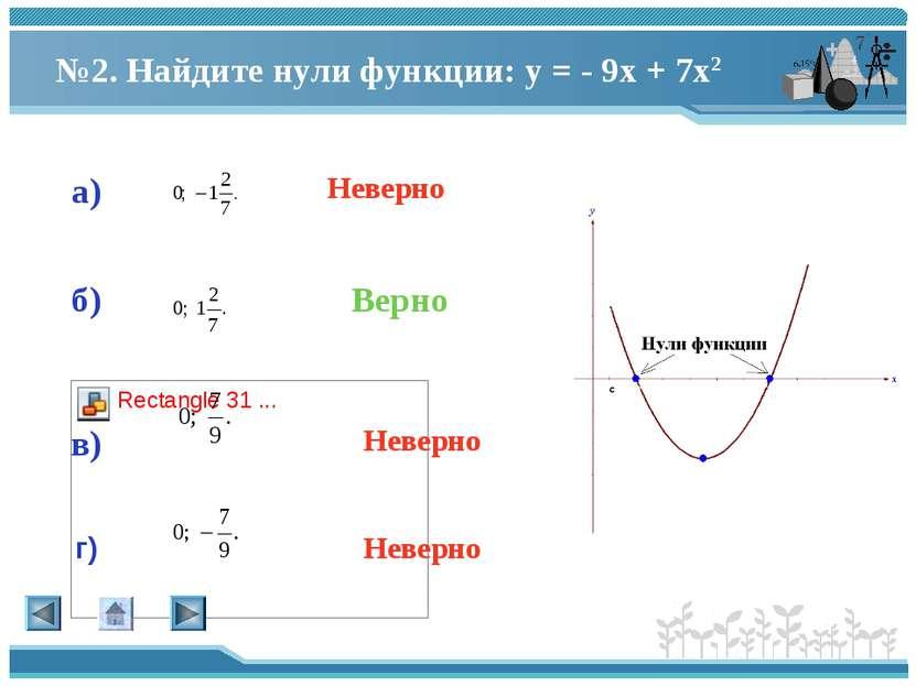 №2. Найдите нули функции: у = - 9х + 7х2 Верно Неверно а) г) в) б) Неверно Не...