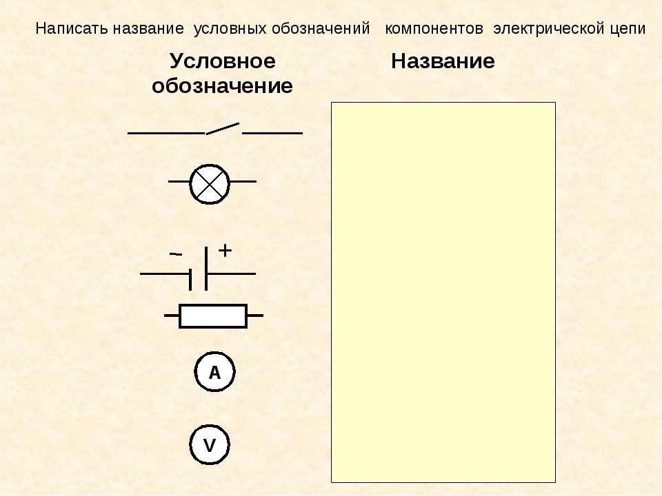 + A V Написать название условных обозначений компонентов электрической цепи У...