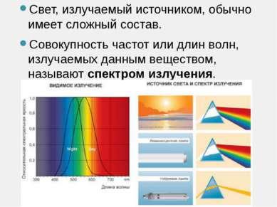 Свет, излучаемый источником, обычно имеет сложный состав. Совокупность частот...