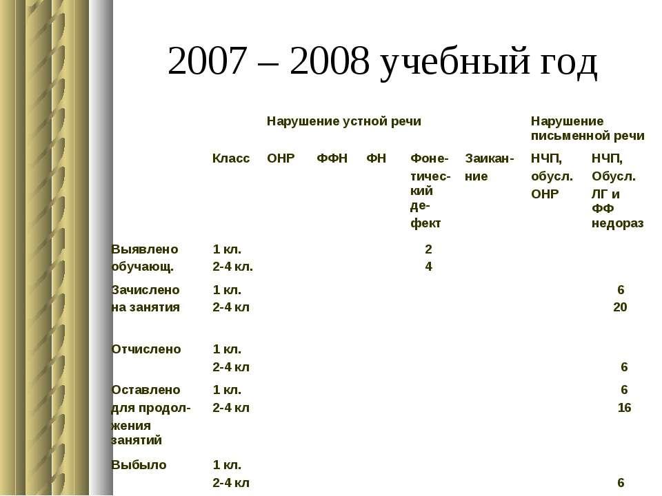 2007 – 2008 учебный год