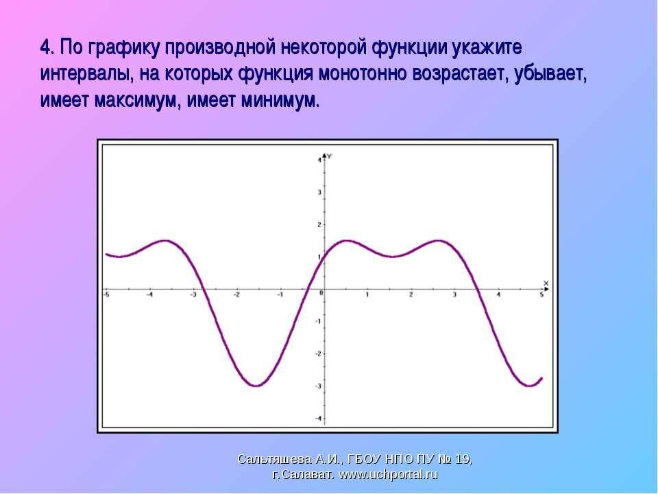 4. По графику производной некоторой функции укажите интервалы, на которых фун...
