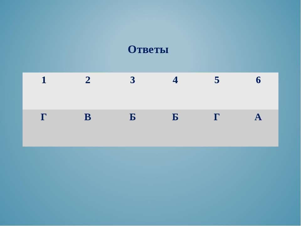 Ответы 1 2 3 4 5 6 Г В Б Б Г А